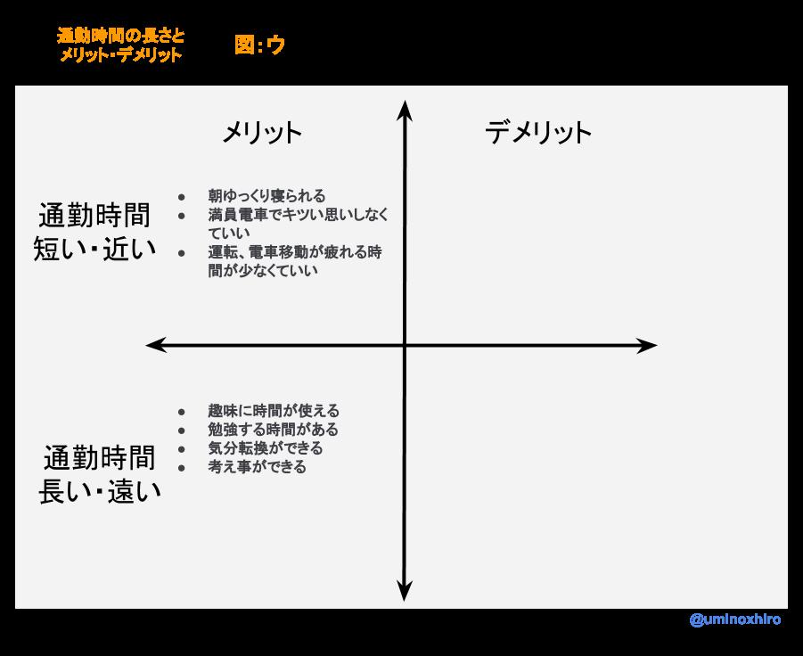 f:id:umihiroya:20170206233722p:plain
