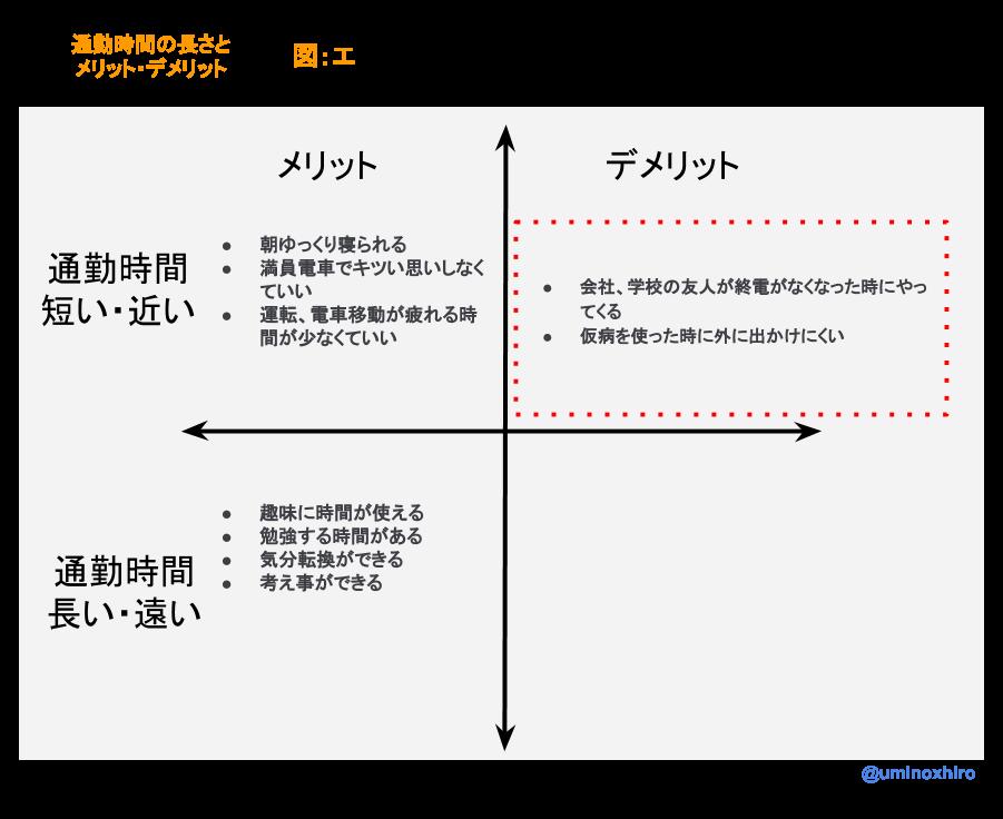f:id:umihiroya:20170206235126p:plain