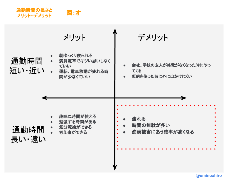 f:id:umihiroya:20170206235724p:plain