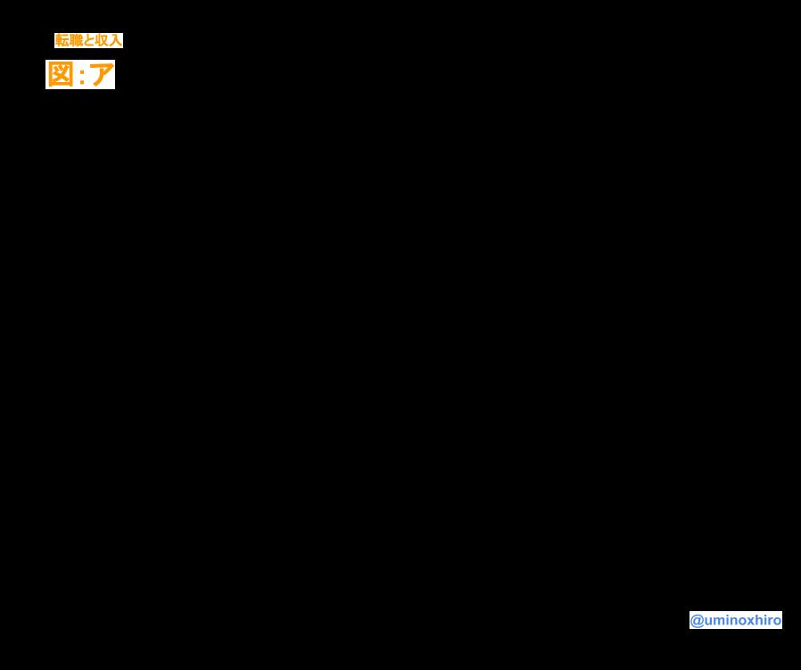 f:id:umihiroya:20170207123603p:plain