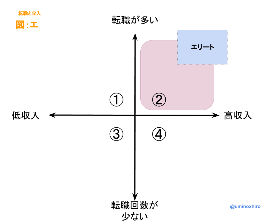f:id:umihiroya:20170207130158p:plain