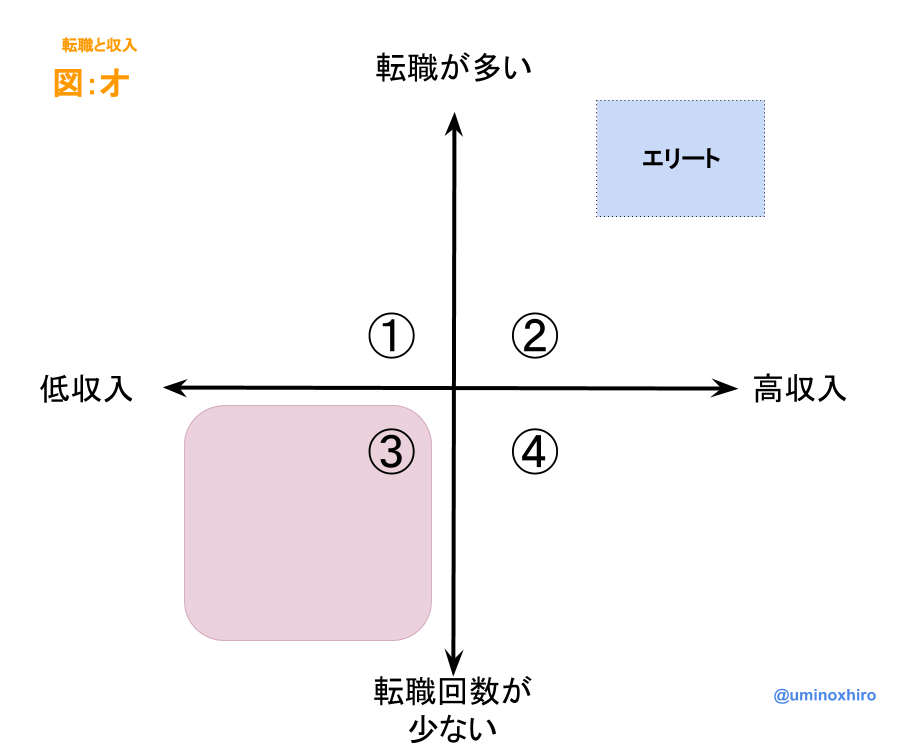 f:id:umihiroya:20170207130606p:plain