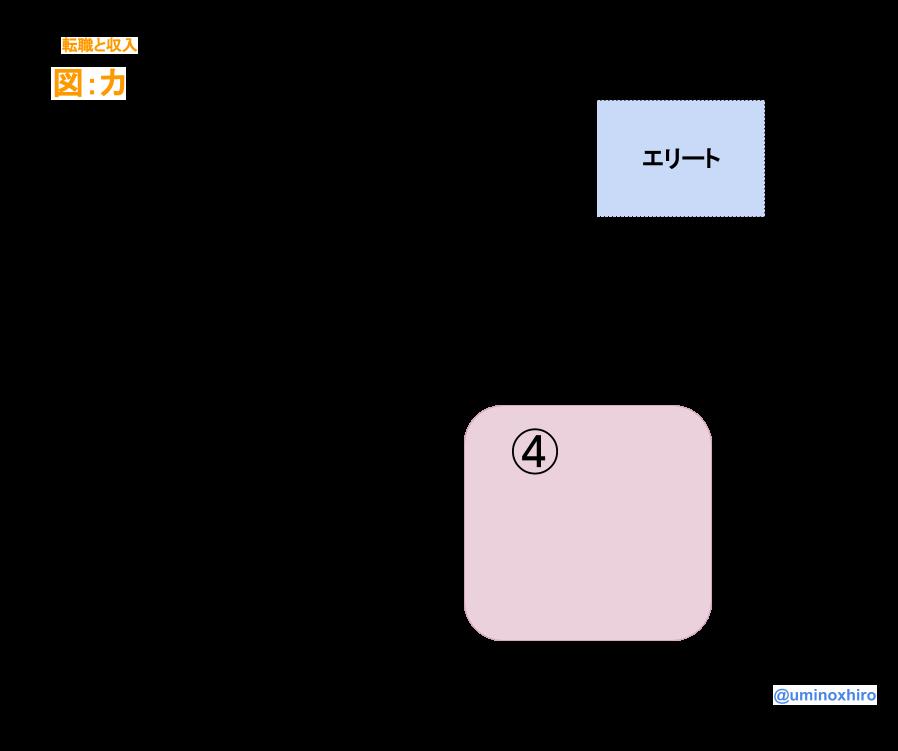 f:id:umihiroya:20170207131540p:plain