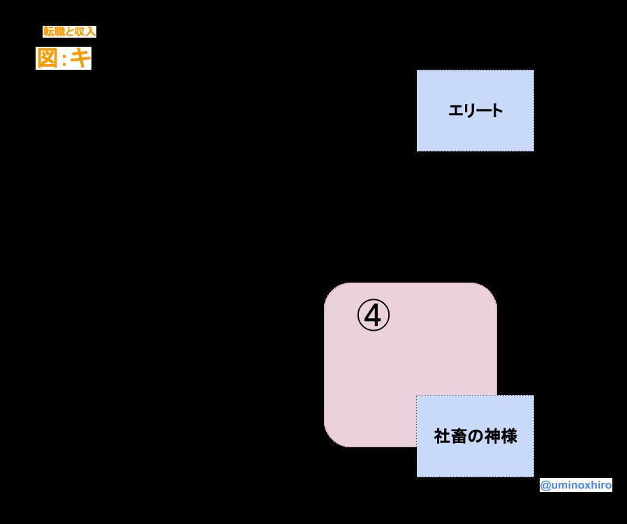 f:id:umihiroya:20170207131652p:plain