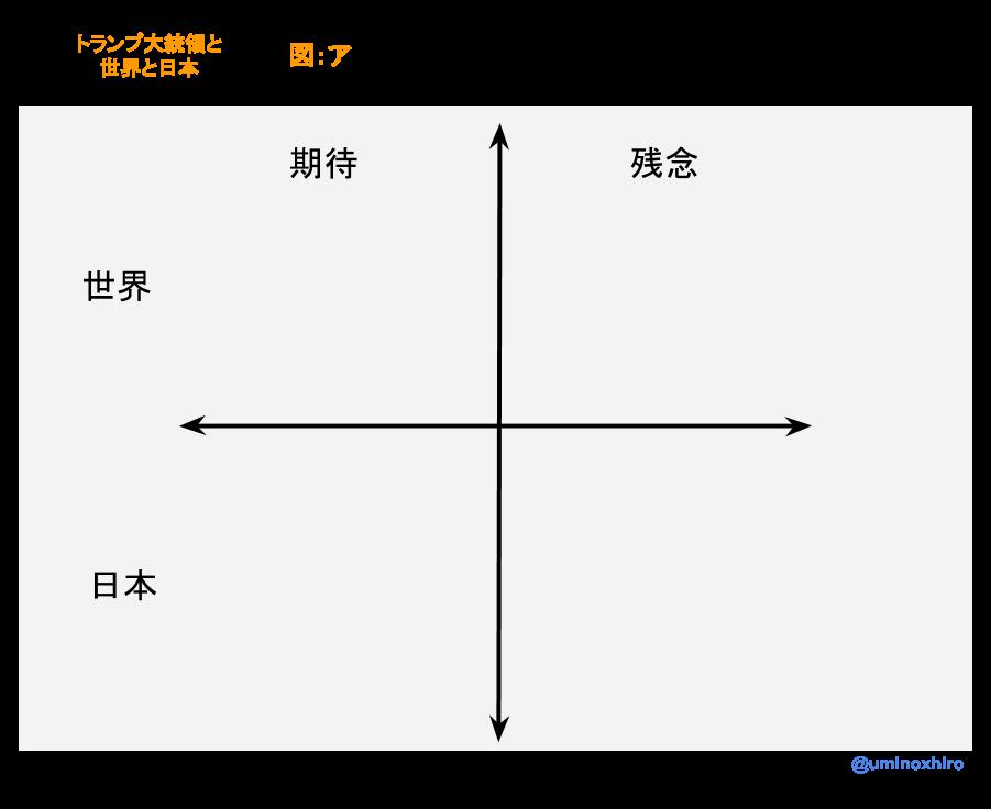 f:id:umihiroya:20170208223753p:plain