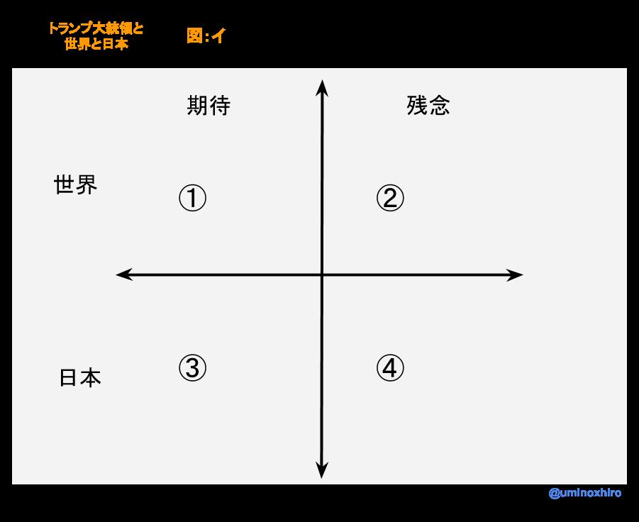 f:id:umihiroya:20170208225244p:plain
