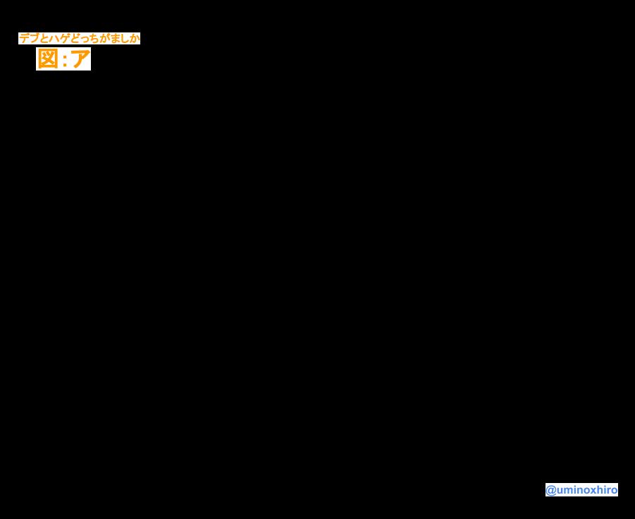 f:id:umihiroya:20170210224852p:plain