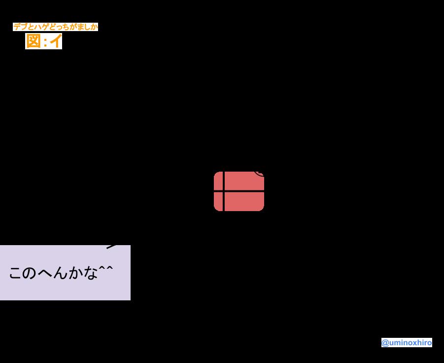 f:id:umihiroya:20170210230206p:plain