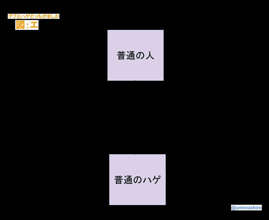 f:id:umihiroya:20170210230747p:plain