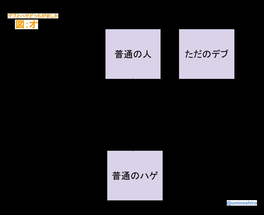 f:id:umihiroya:20170210231021p:plain
