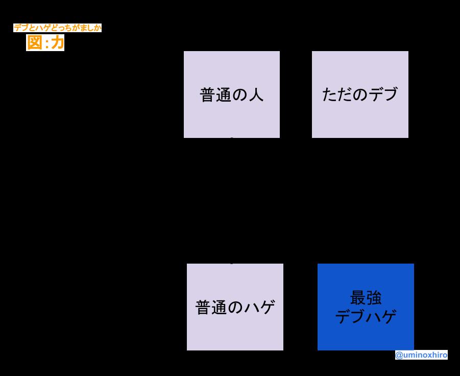 f:id:umihiroya:20170210231216p:plain