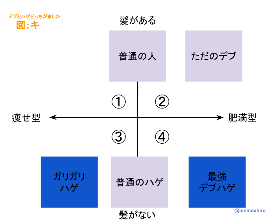 f:id:umihiroya:20170210231833p:plain