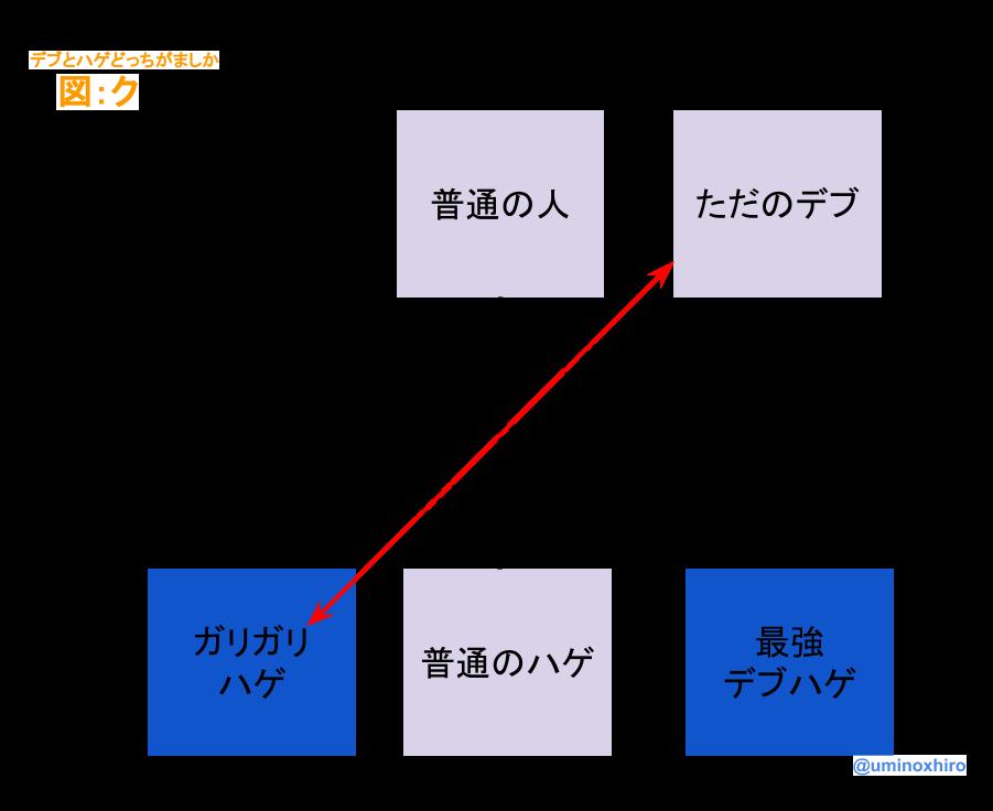 f:id:umihiroya:20170210231945p:plain