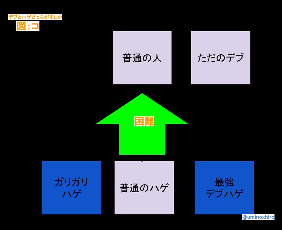 f:id:umihiroya:20170210232937p:plain