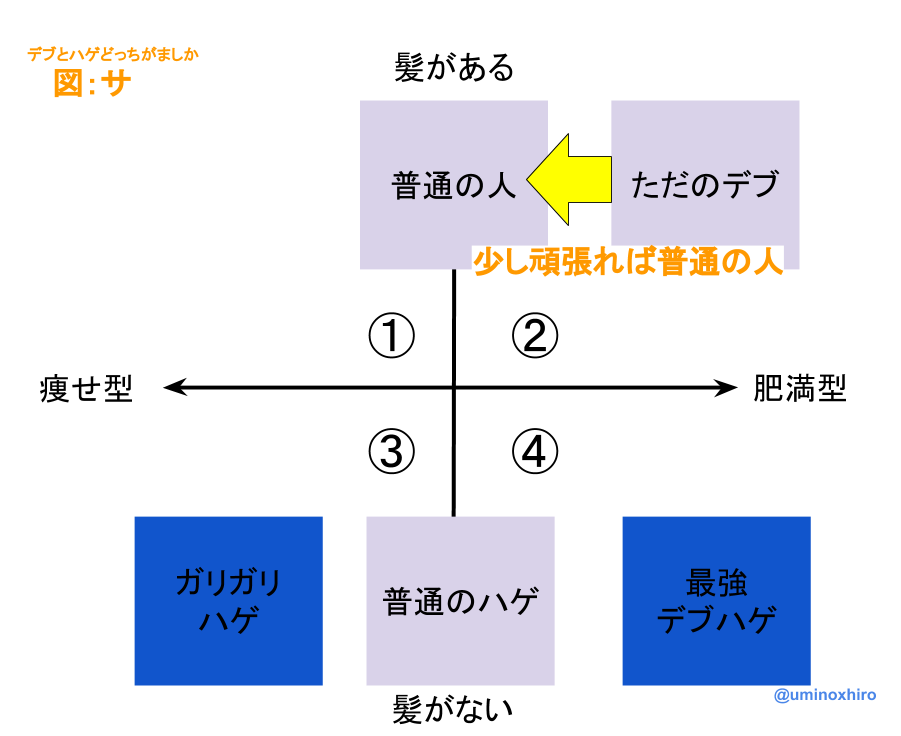 f:id:umihiroya:20170210233704p:plain