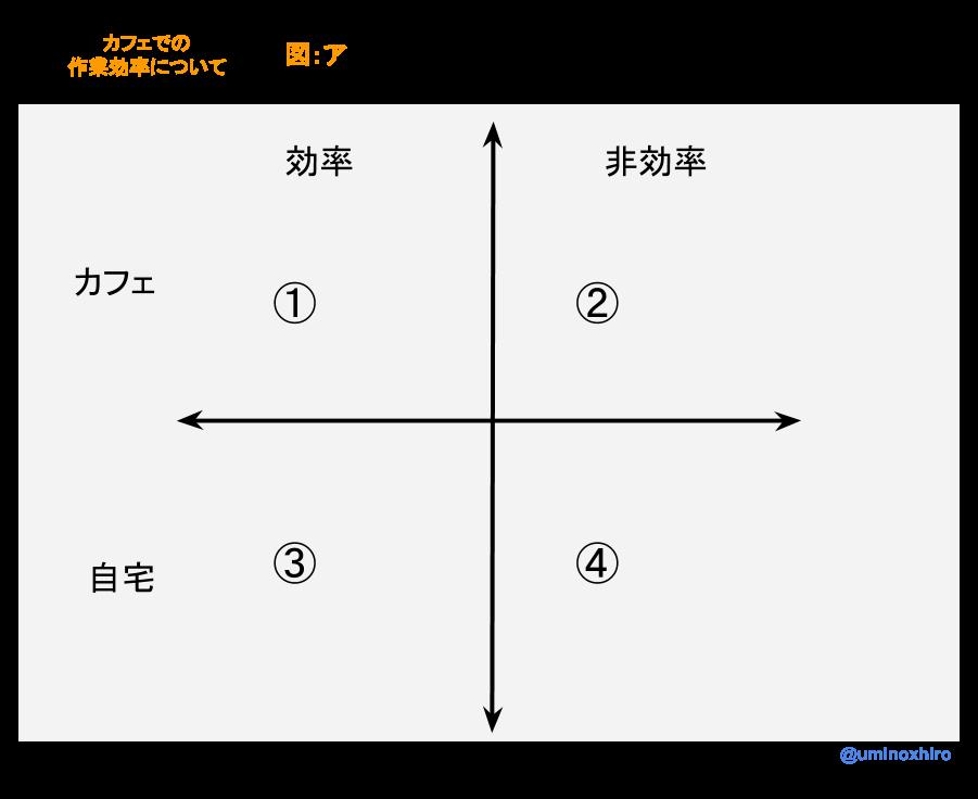 f:id:umihiroya:20170211202048p:plain