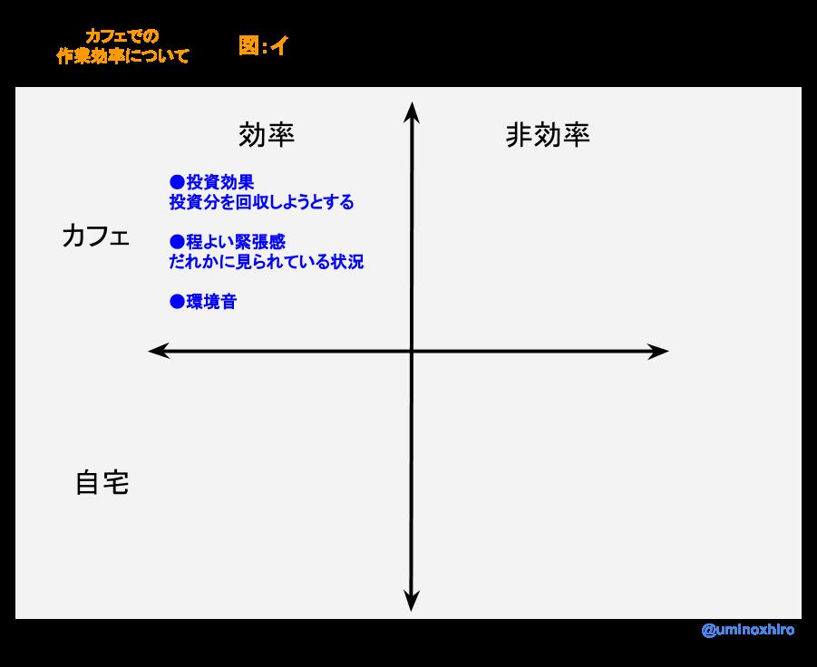 f:id:umihiroya:20170211203511p:plain