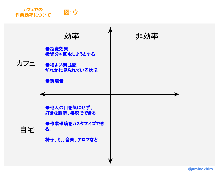 f:id:umihiroya:20170211205007p:plain