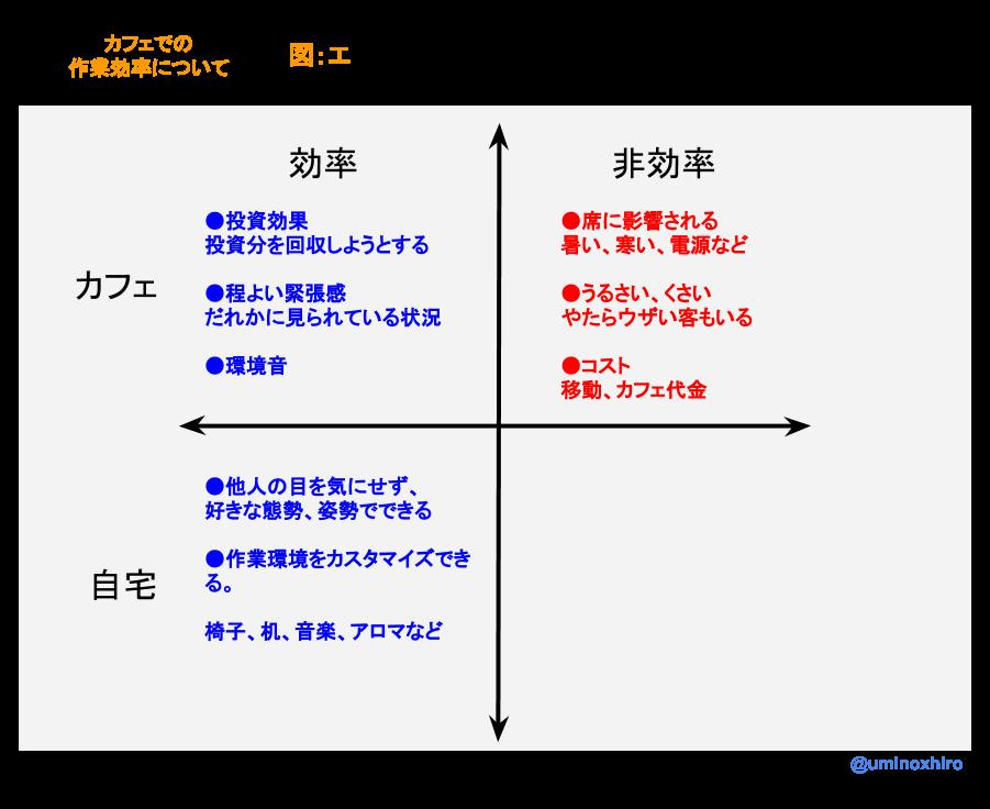 f:id:umihiroya:20170211210348p:plain