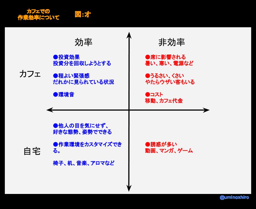 f:id:umihiroya:20170211211417p:plain
