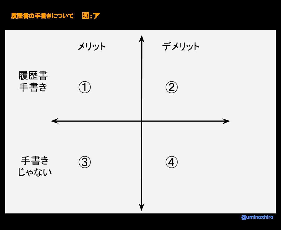 f:id:umihiroya:20170211233932p:plain