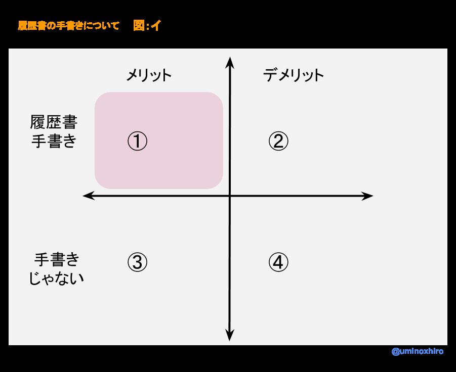 f:id:umihiroya:20170211234956p:plain
