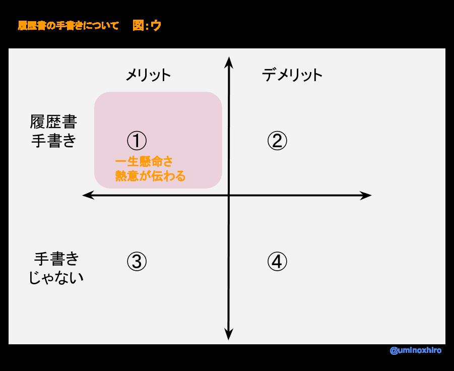 f:id:umihiroya:20170211235637p:plain