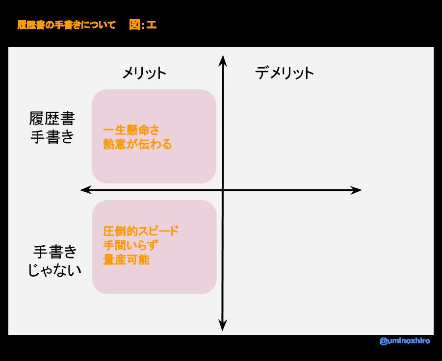 f:id:umihiroya:20170212000626p:plain