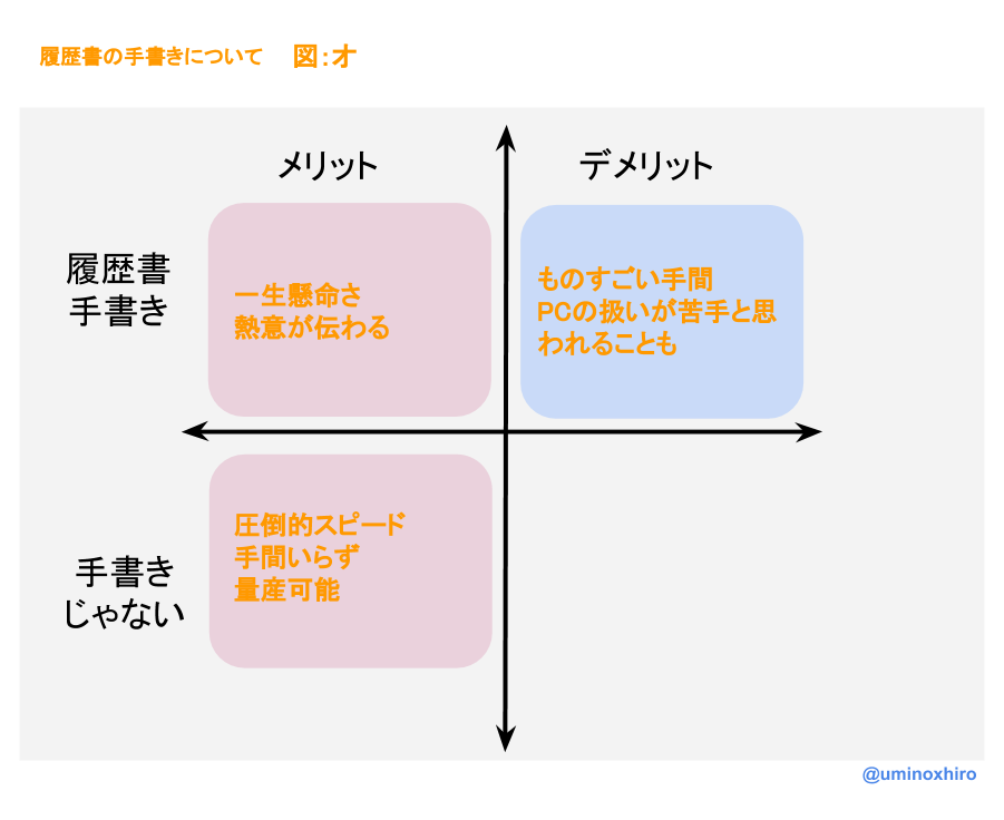 f:id:umihiroya:20170212001220p:plain