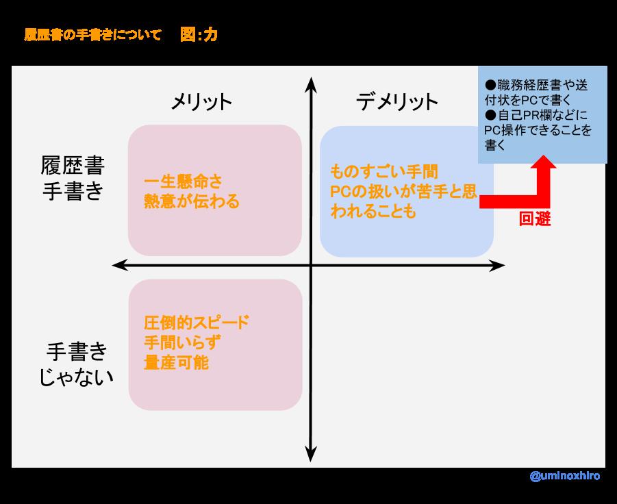 f:id:umihiroya:20170212001840p:plain