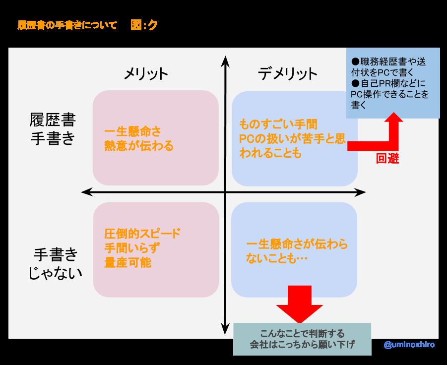 f:id:umihiroya:20170212003109p:plain