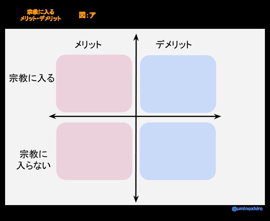 f:id:umihiroya:20170212172201p:plain