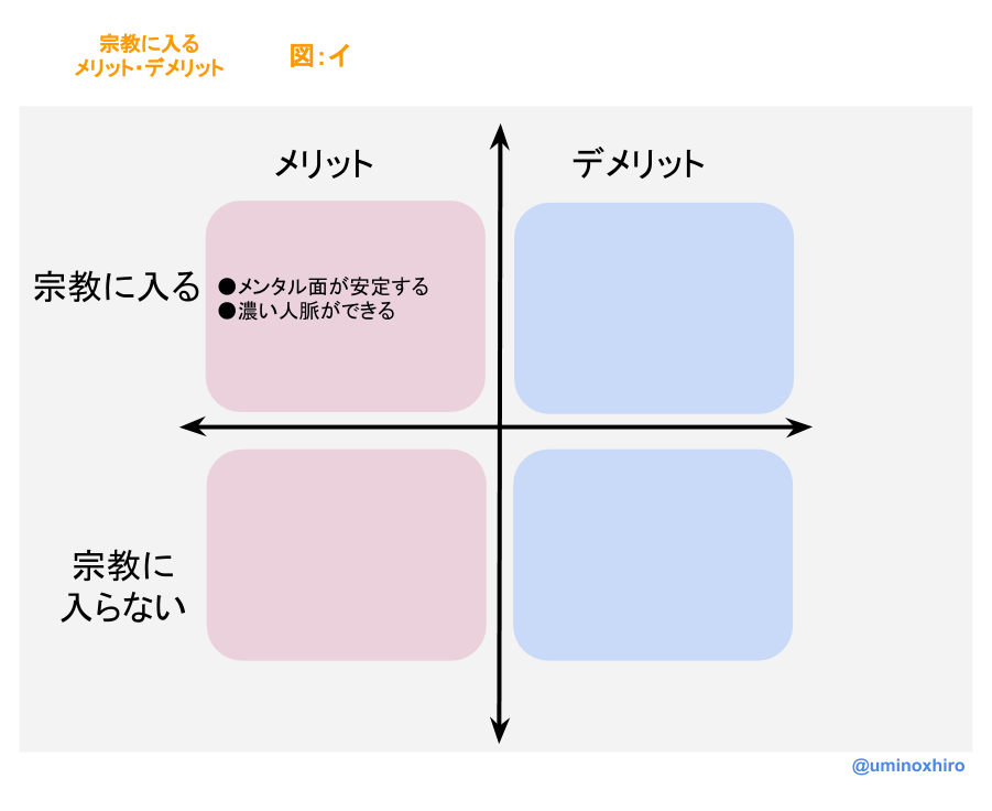 f:id:umihiroya:20170212173720p:plain