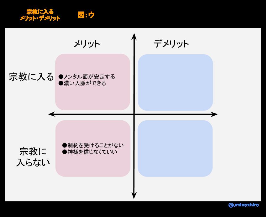 f:id:umihiroya:20170212174827p:plain
