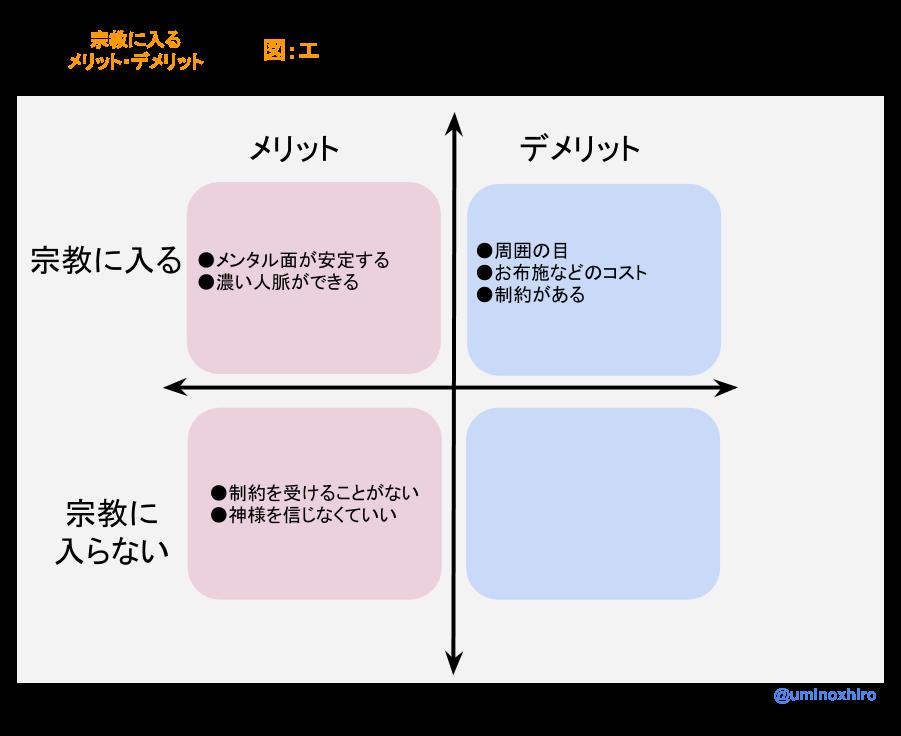 f:id:umihiroya:20170212180600p:plain