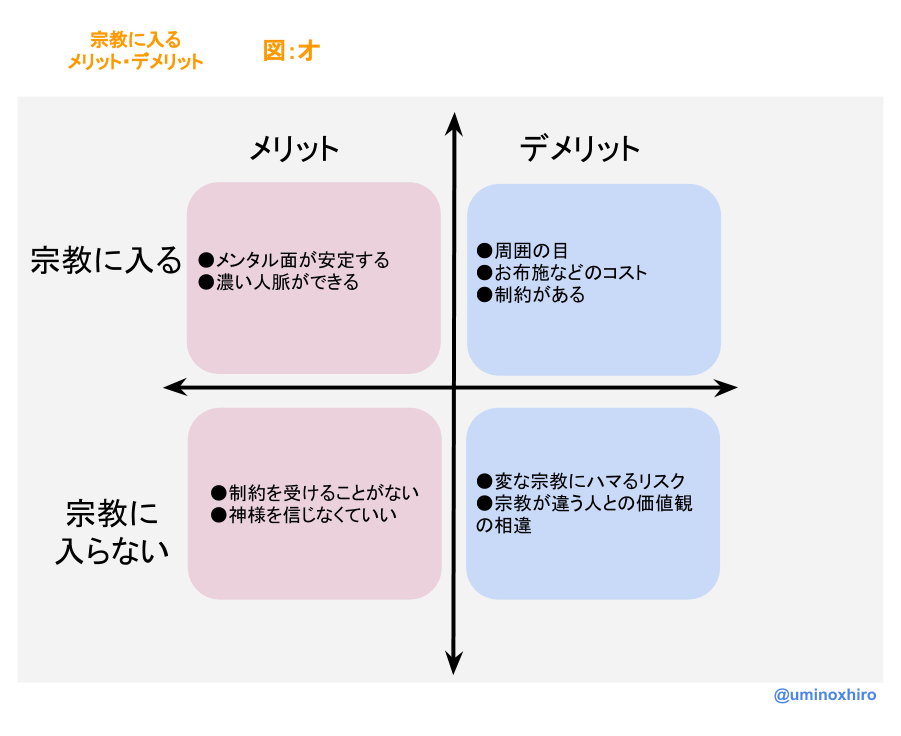 f:id:umihiroya:20170212182156p:plain