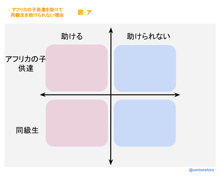 f:id:umihiroya:20170213194701p:plain