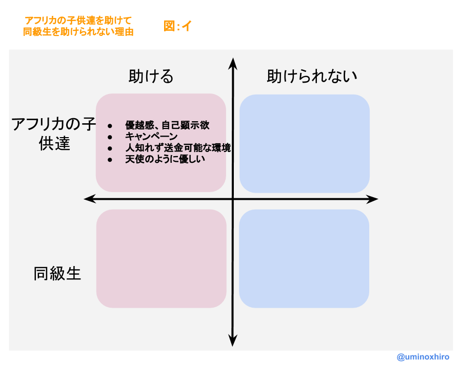 f:id:umihiroya:20170213200315p:plain