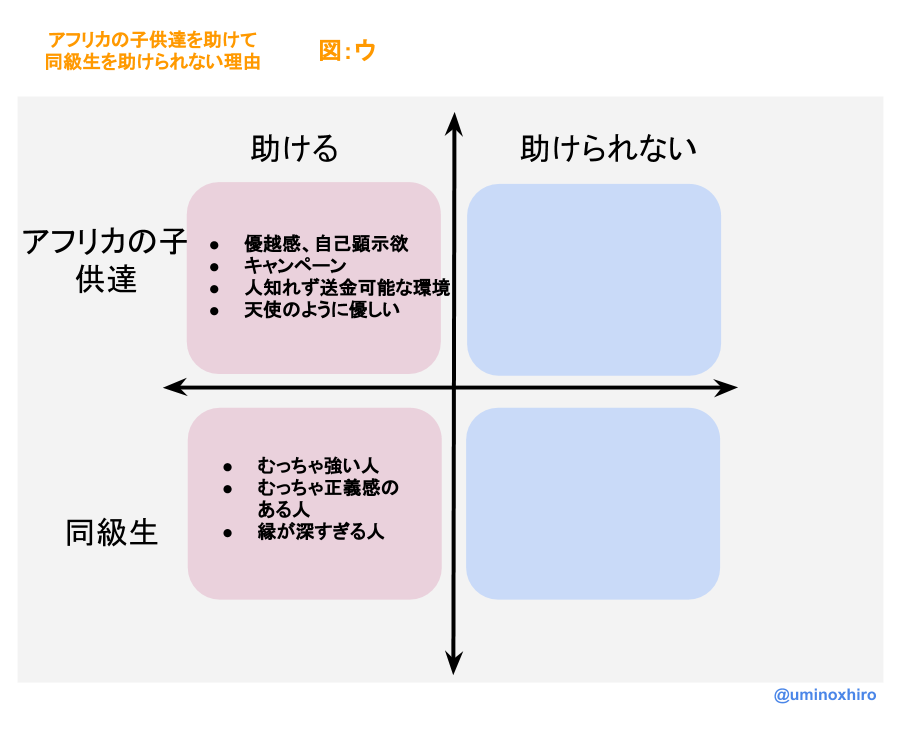 f:id:umihiroya:20170213201308p:plain