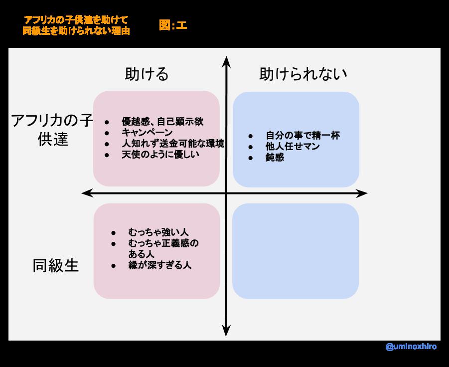 f:id:umihiroya:20170213202723p:plain