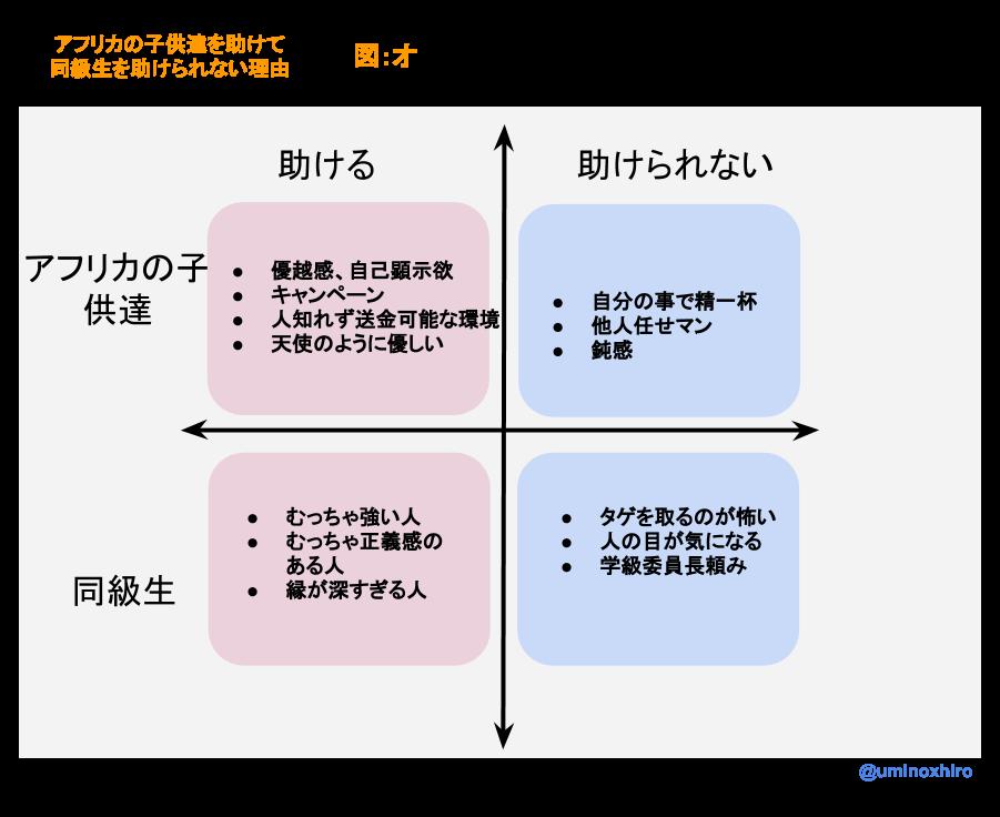 f:id:umihiroya:20170213203906p:plain