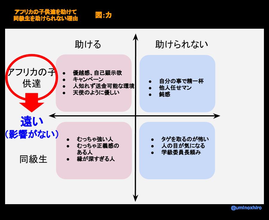 f:id:umihiroya:20170213204335p:plain