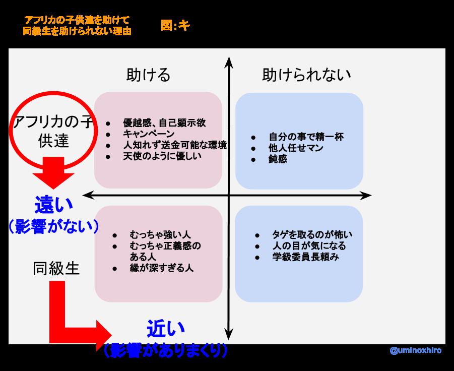 f:id:umihiroya:20170213204659p:plain