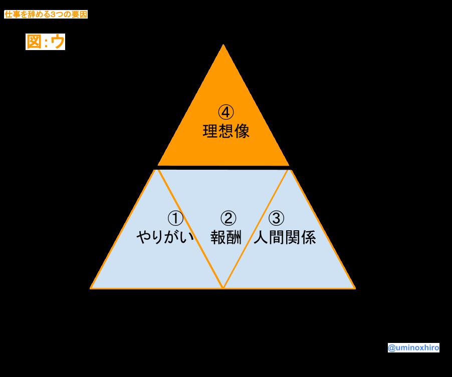 f:id:umihiroya:20170215135007p:plain