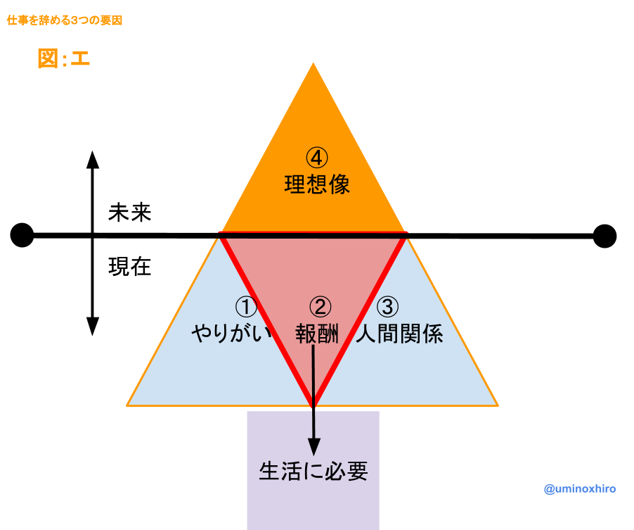 f:id:umihiroya:20170215135642p:plain