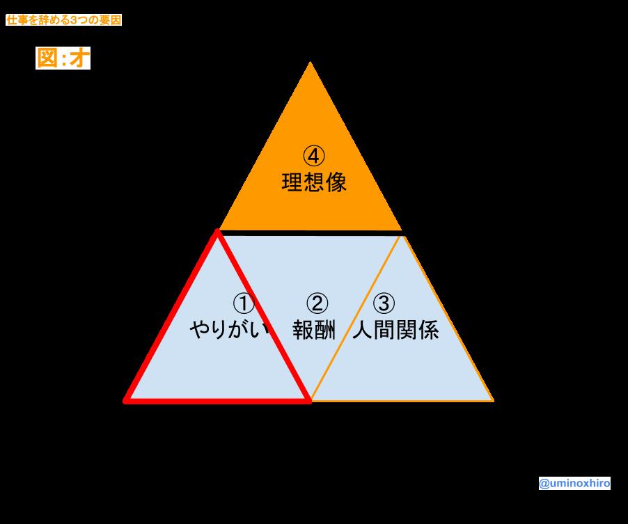f:id:umihiroya:20170215141027p:plain