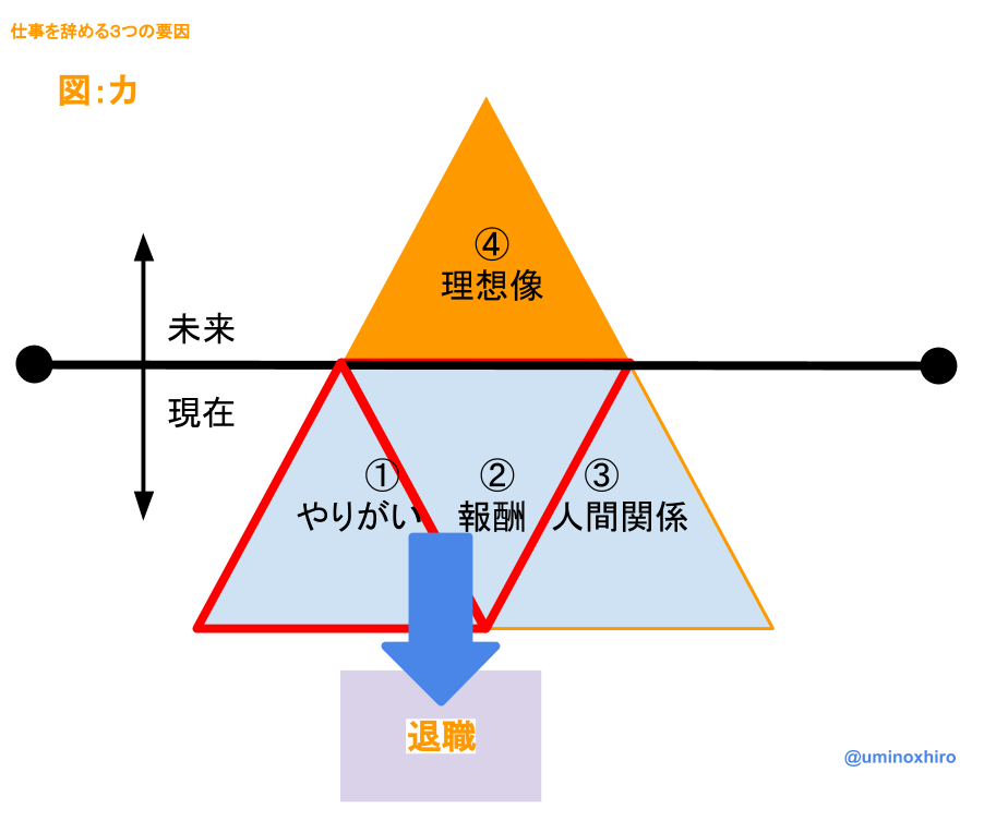 f:id:umihiroya:20170215141547p:plain