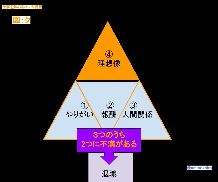 f:id:umihiroya:20170215143122p:plain