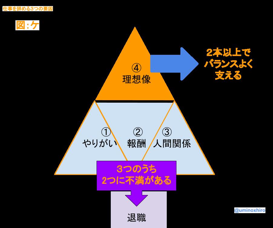 f:id:umihiroya:20170215143601p:plain
