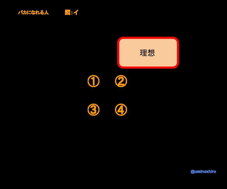 f:id:umihiroya:20170215165747p:plain